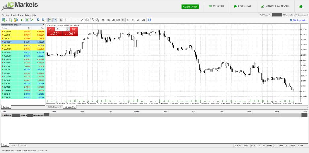 meta trader 4 ic markets