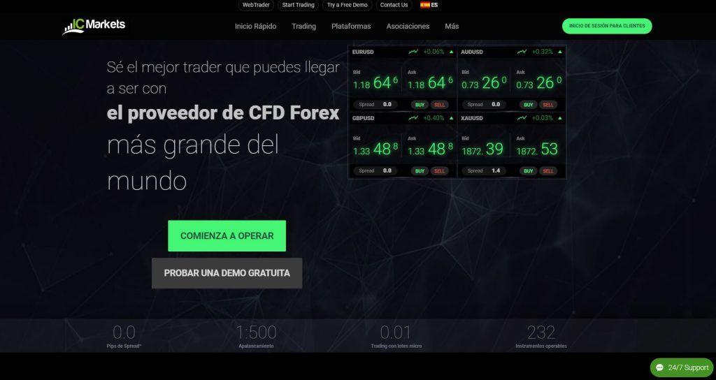 ic markets opiniones: plataforma del broker online de forex