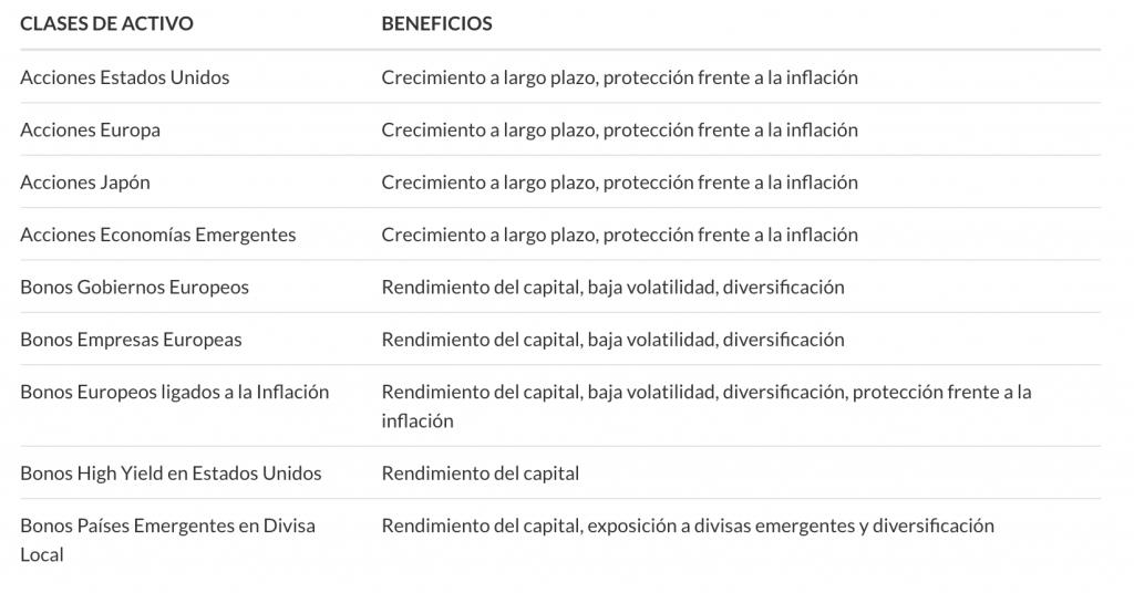 opiniones indexa capital planes de pensiones